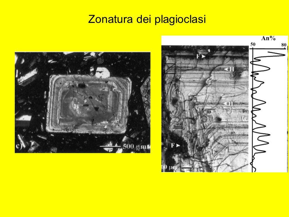Zonatura dei plagioclasi