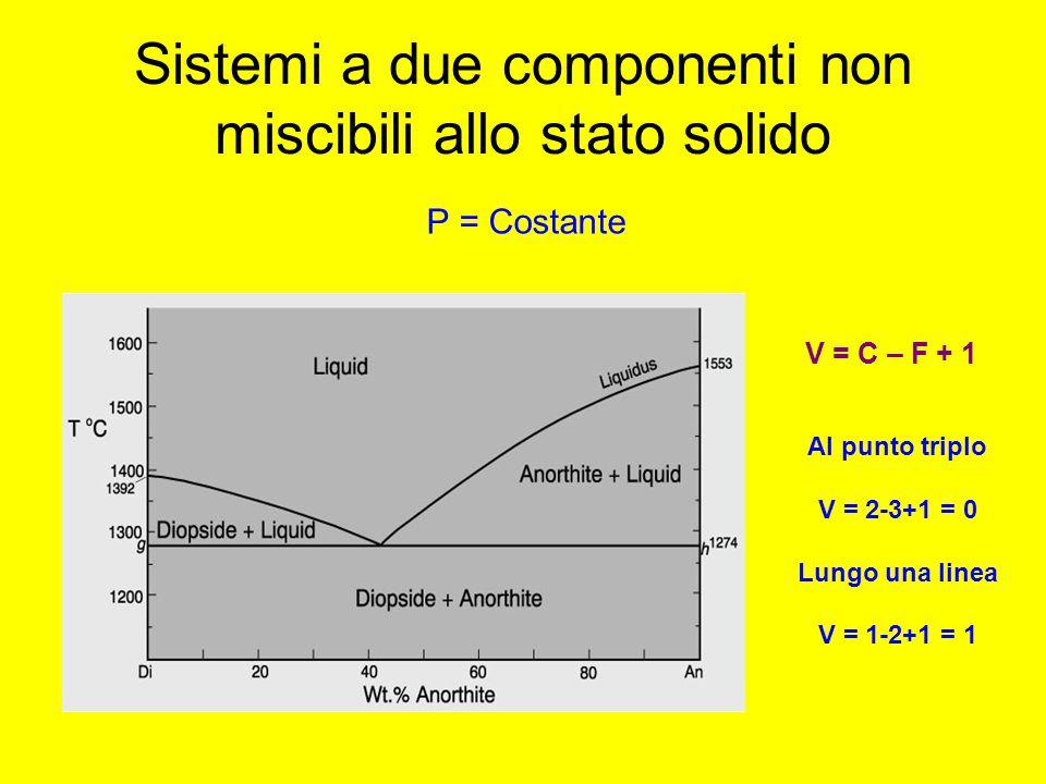 Sistemi a due componenti non miscibili allo stato solido