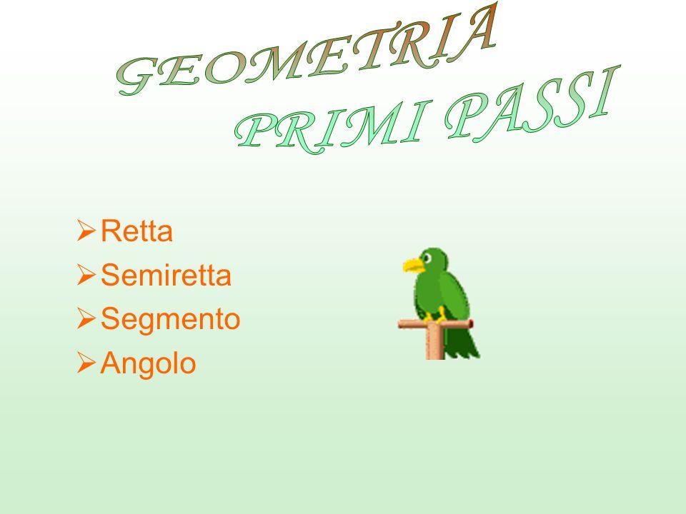 GEOMETRIA PRIMI PASSI Retta Semiretta Segmento Angolo