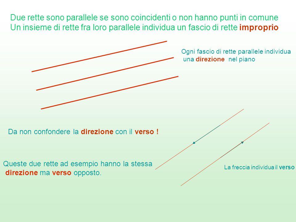 Due rette sono parallele se sono coincidenti o non hanno punti in comune