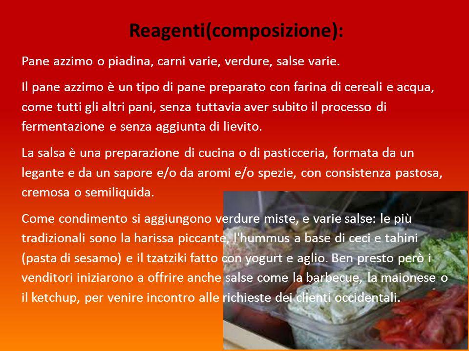 Reagenti(composizione):