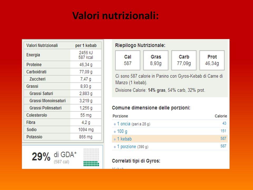 Valori nutrizionali: