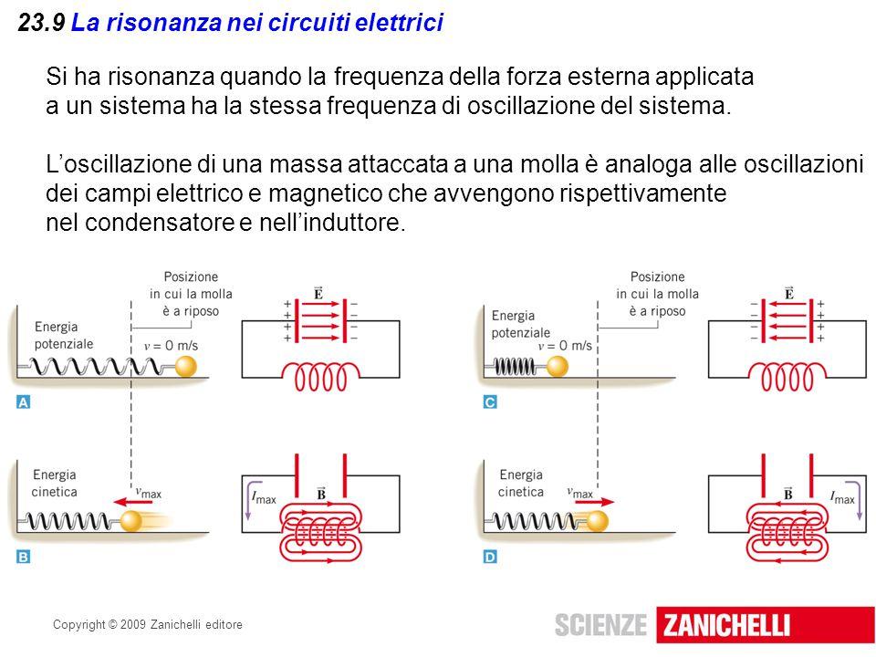 23.9 La risonanza nei circuiti elettrici