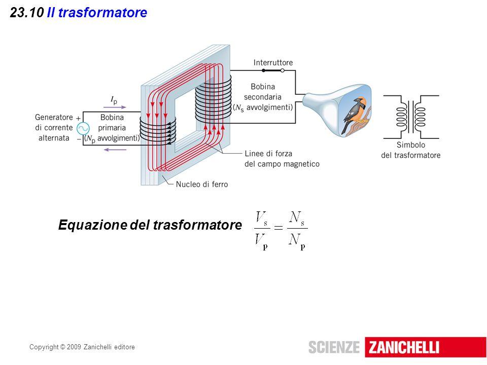 Equazione del trasformatore