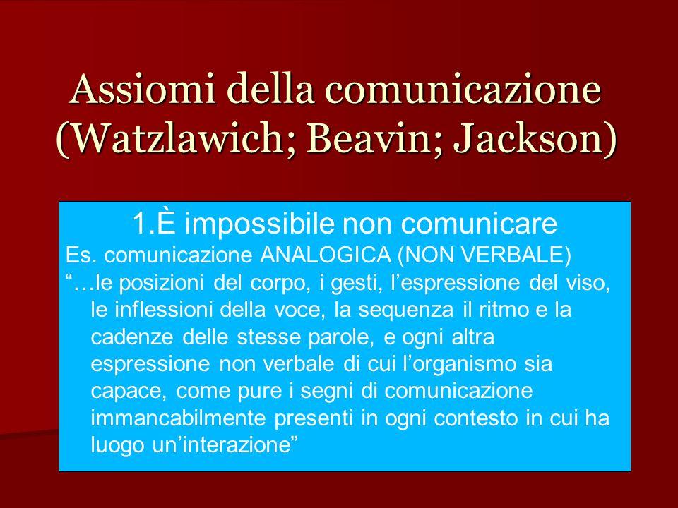 Assiomi della comunicazione (Watzlawich; Beavin; Jackson)