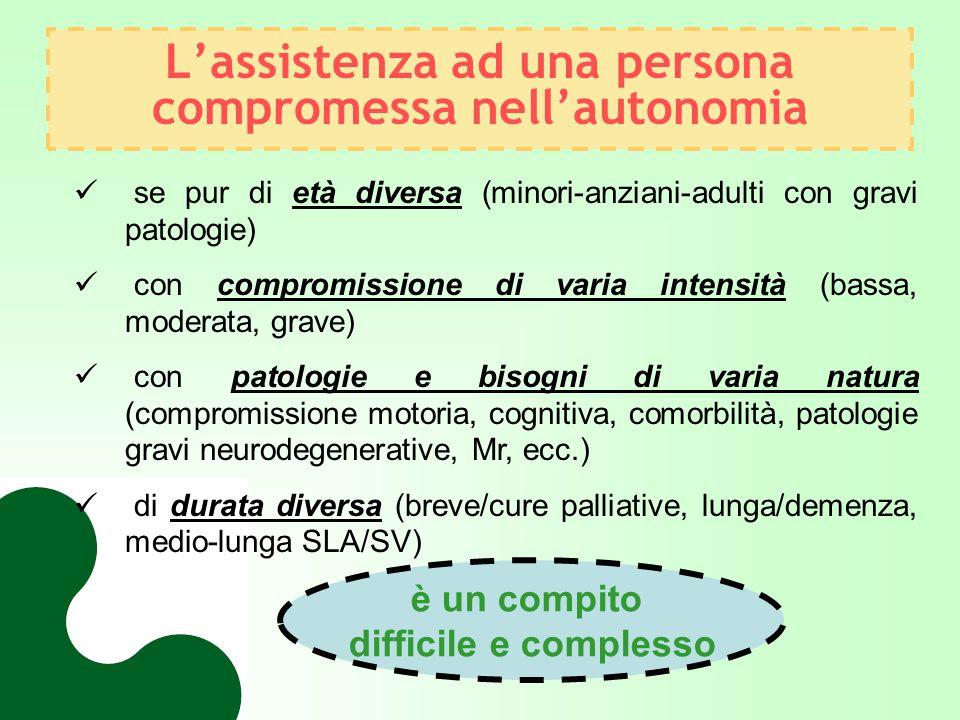 L'assistenza ad una persona compromessa nell'autonomia