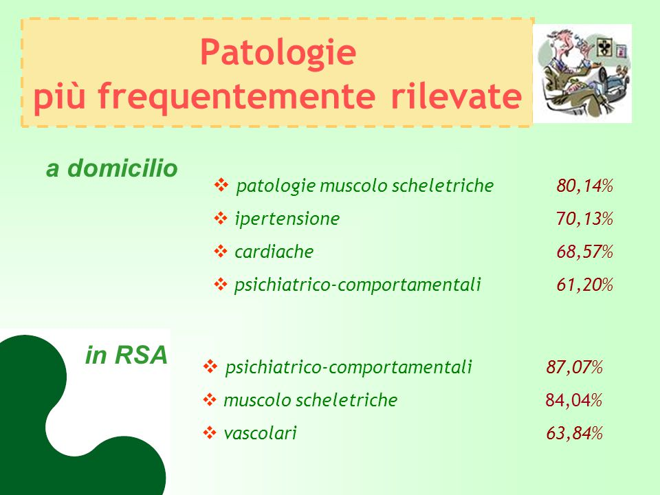 Patologie più frequentemente rilevate