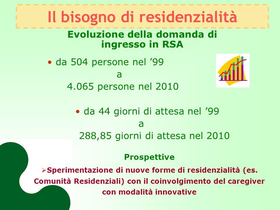 Il bisogno di residenzialità