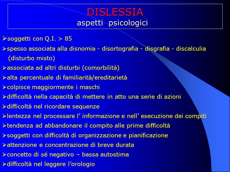 DISLESSIA aspetti psicologici soggetti con Q.I. > 85