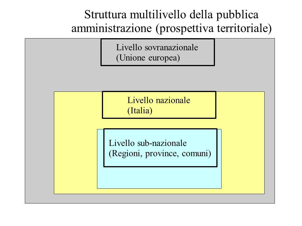 Struttura multilivello della pubblica amministrazione (prospettiva territoriale)