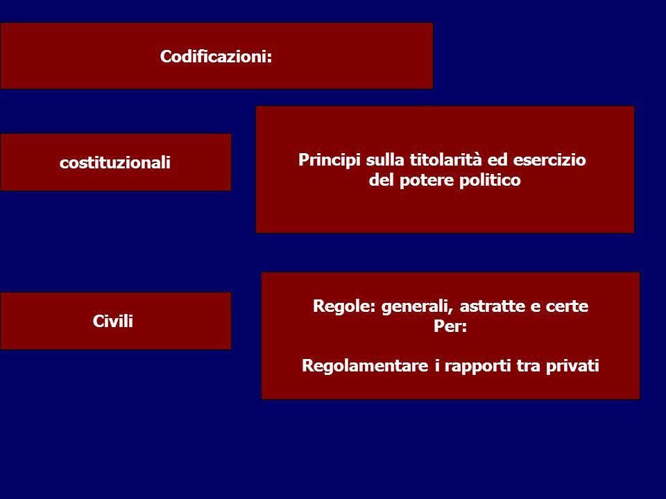 Principi sulla titolarità ed esercizio del potere politico