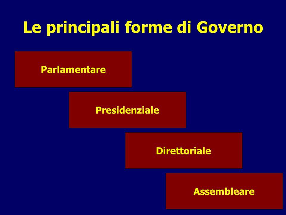 Le principali forme di Governo