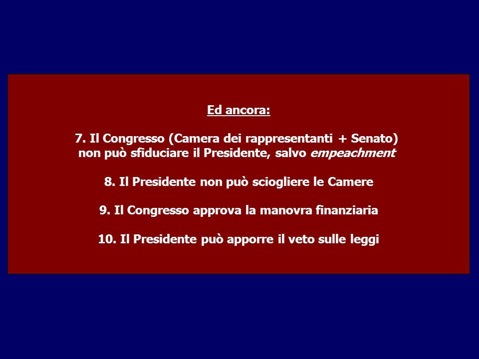 7. Il Congresso (Camera dei rappresentanti + Senato)