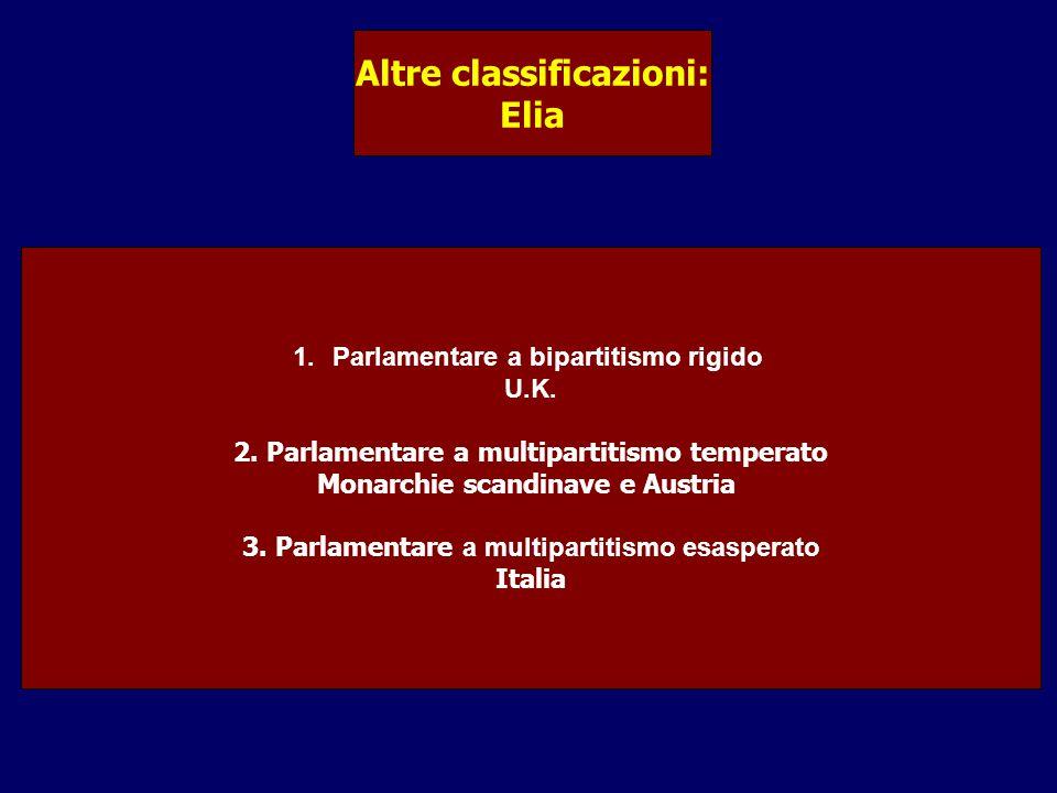 Altre classificazioni: Elia