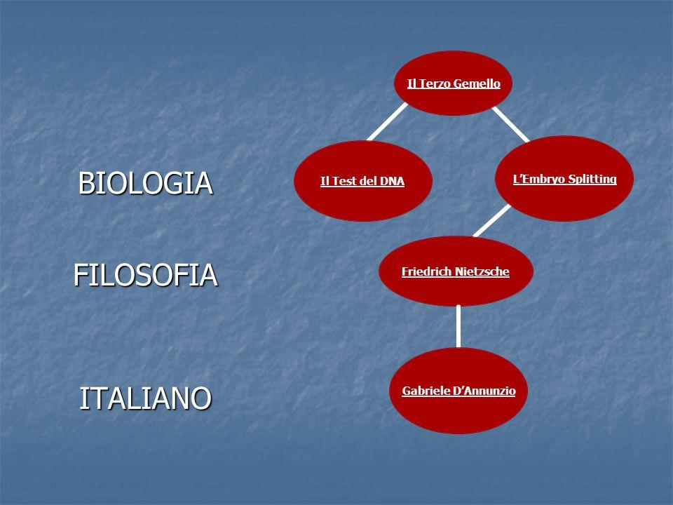 BIOLOGIA FILOSOFIA ITALIANO