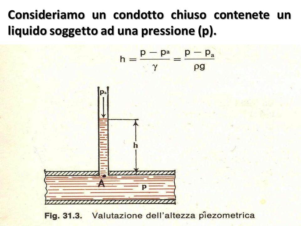 Consideriamo un condotto chiuso contenete un liquido soggetto ad una pressione (p).