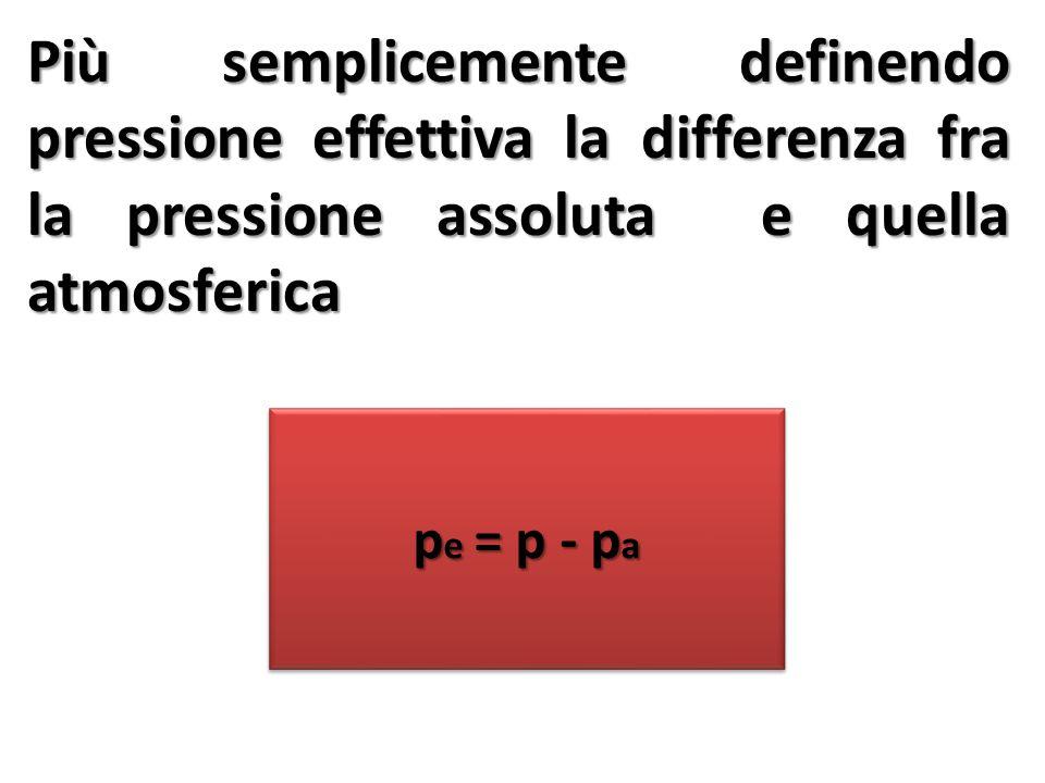 Più semplicemente definendo pressione effettiva la differenza fra la pressione assoluta e quella atmosferica