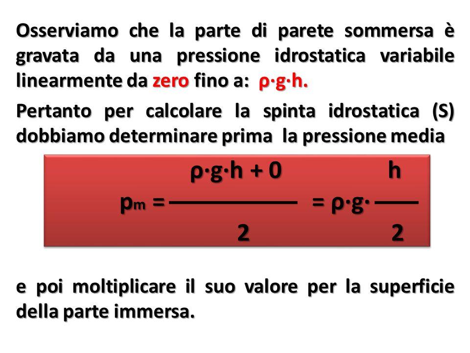 Osserviamo che la parte di parete sommersa è gravata da una pressione idrostatica variabile linearmente da zero fino a: ρ∙g∙h. Pertanto per calcolare la spinta idrostatica (S) dobbiamo determinare prima la pressione media e poi moltiplicare il suo valore per la superficie della parte immersa.