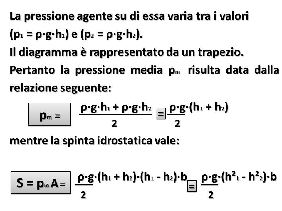pm = S = pm A = La pressione agente su di essa varia tra i valori