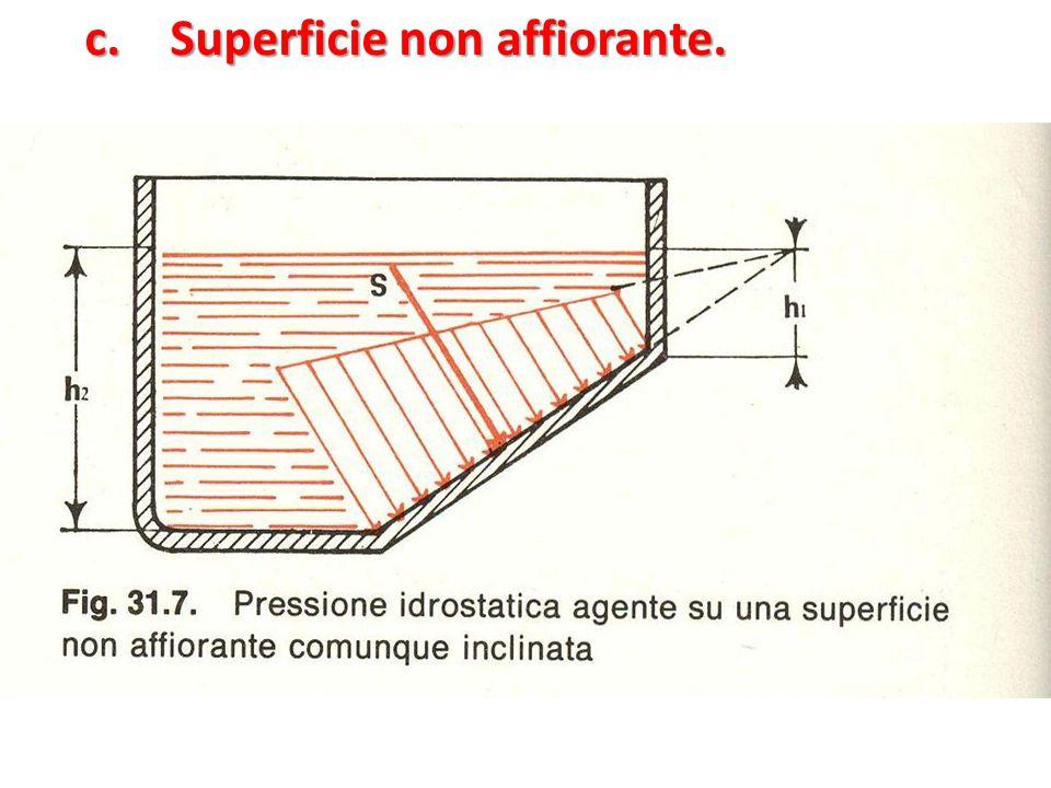 Superficie non affiorante.