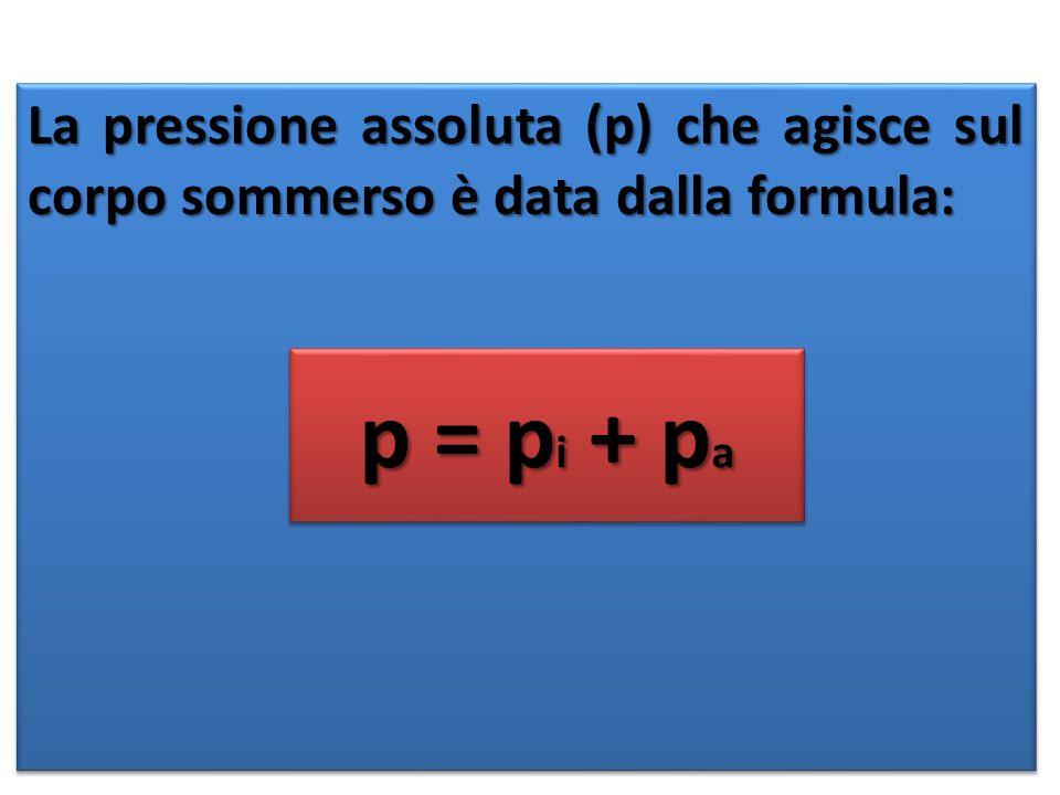 La pressione assoluta (p) che agisce sul corpo sommerso è data dalla formula: