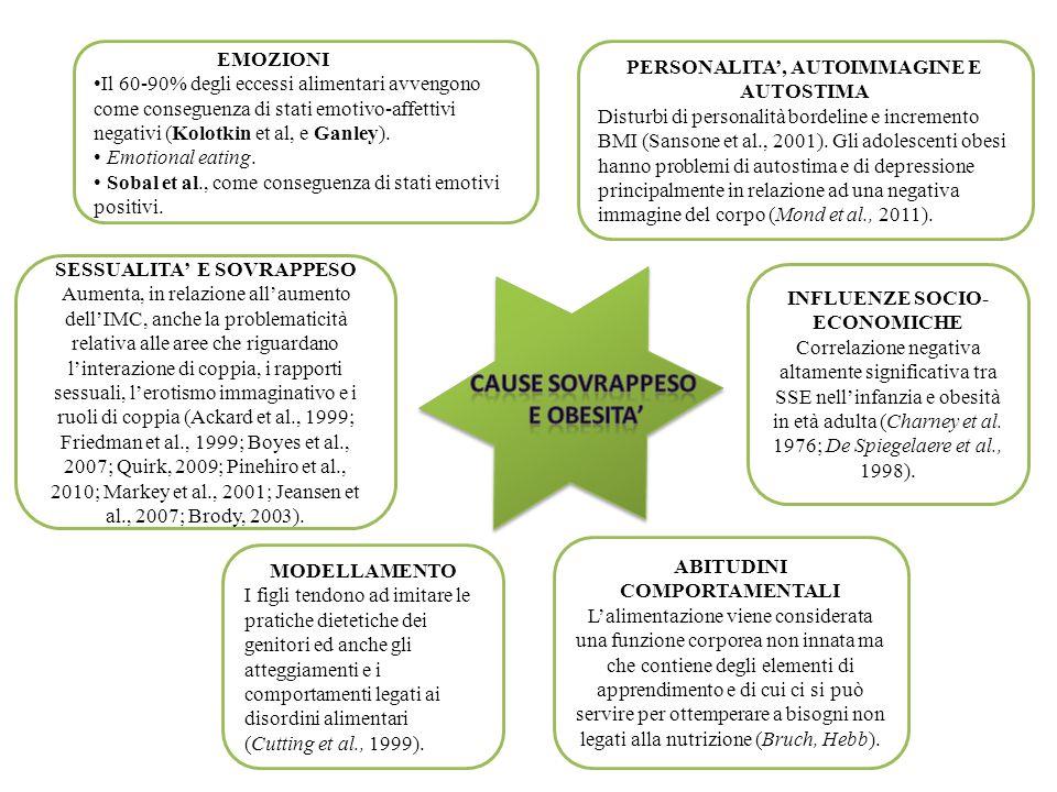 CAUSE SOVRAPPESO E OBESITA'