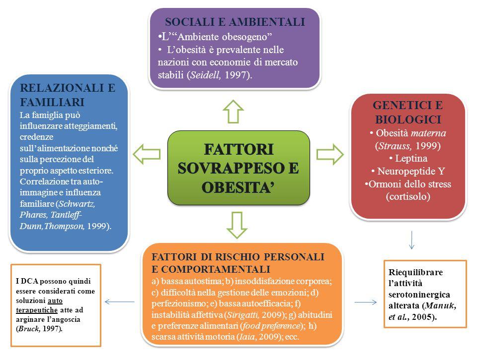 FATTORI SOVRAPPESO E OBESITA'