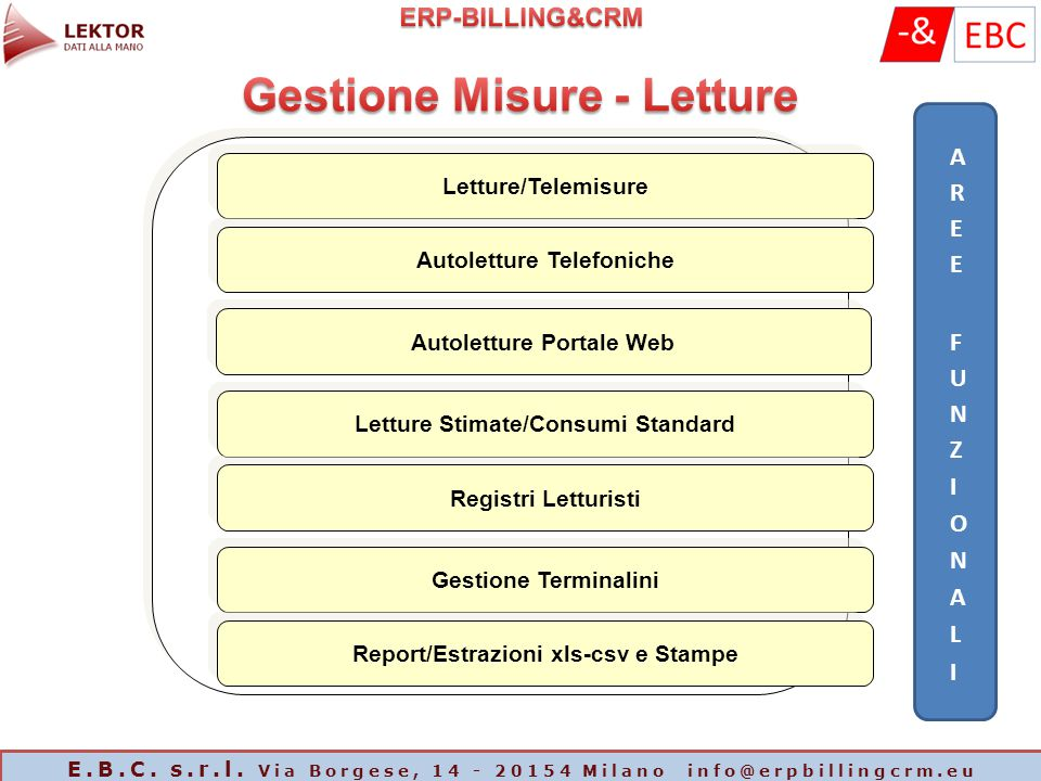 Gestione Misure - Letture