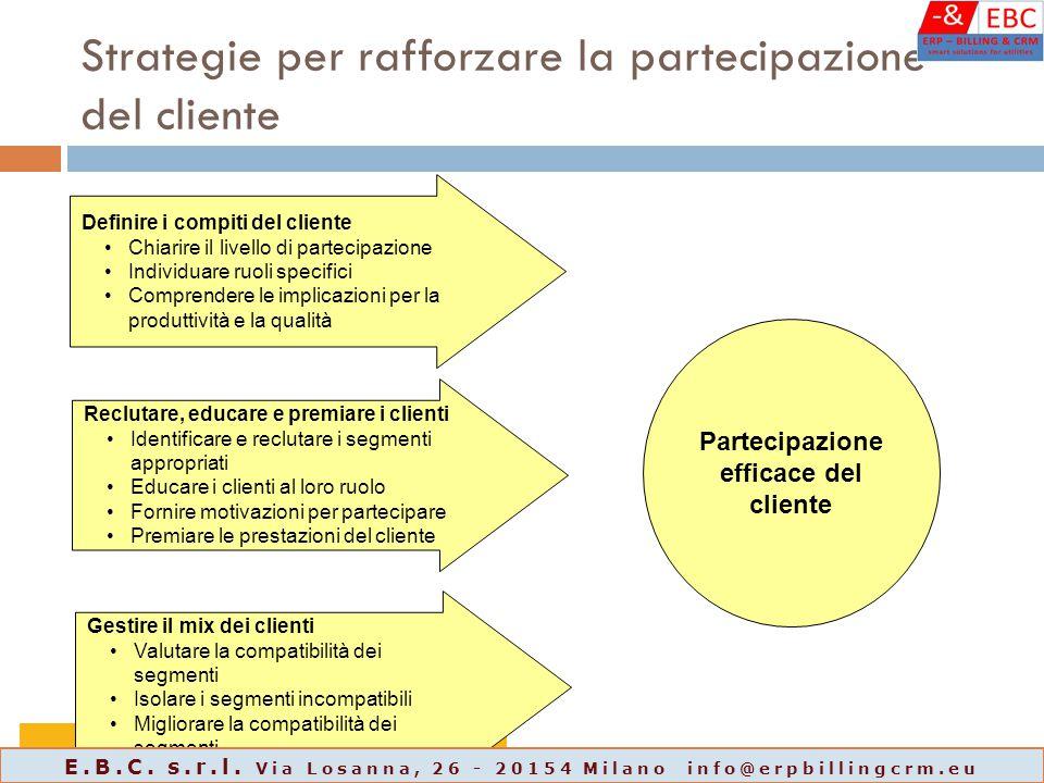 Strategie per rafforzare la partecipazione del cliente