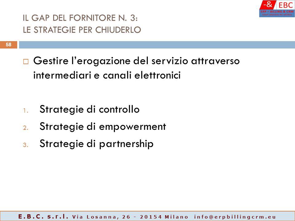 IL GAP DEL FORNITORE N. 3: LE STRATEGIE PER CHIUDERLO