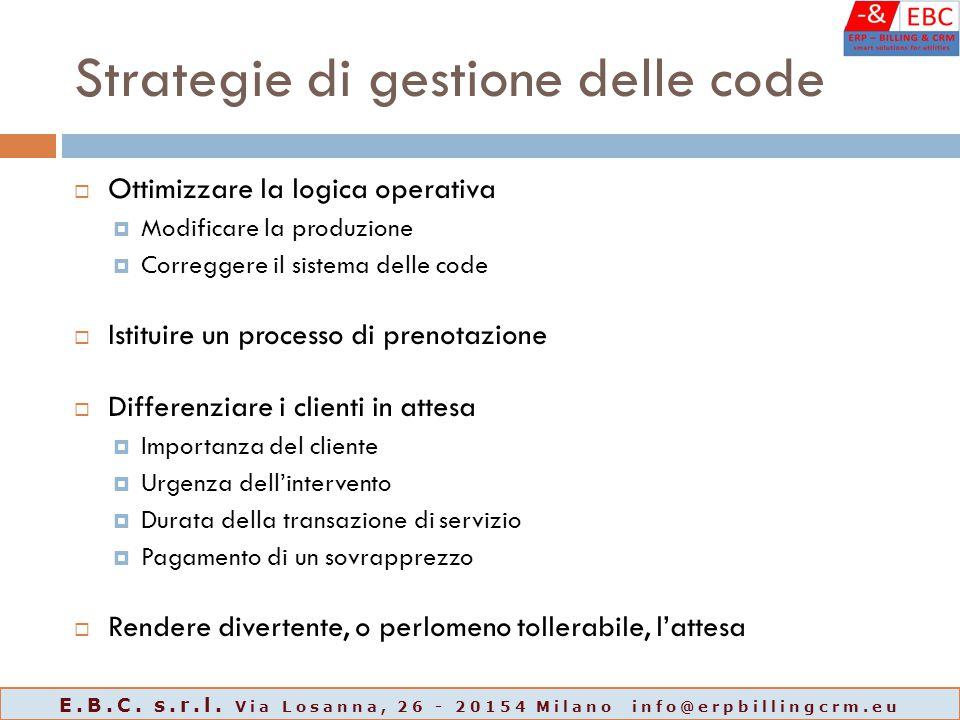 Strategie di gestione delle code
