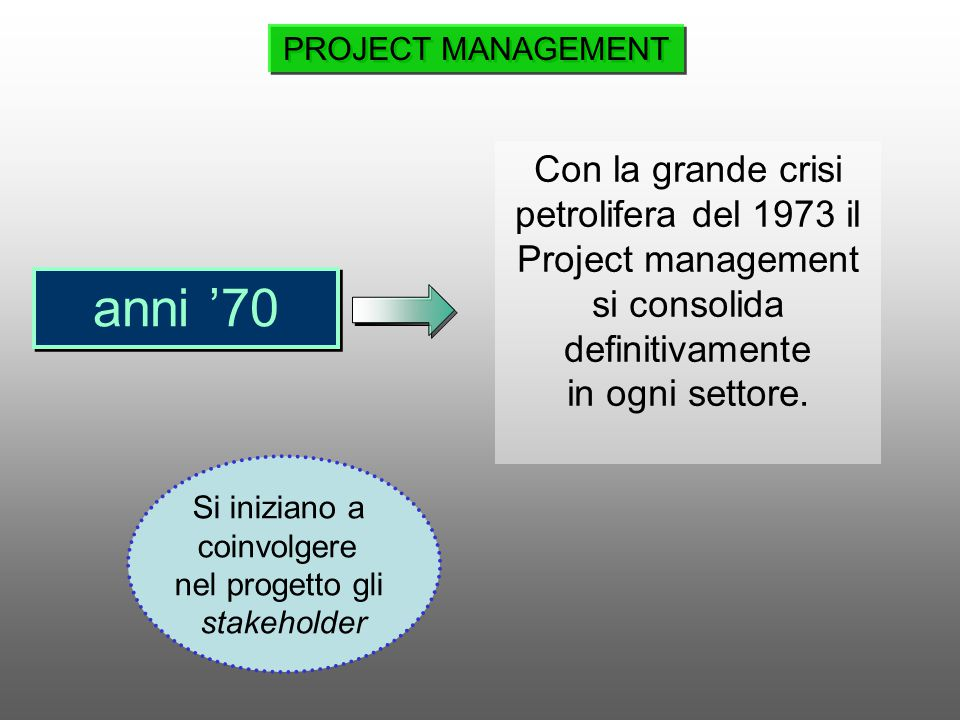 PROJECT MANAGEMENT Con la grande crisi petrolifera del 1973 il Project management. si consolida definitivamente.
