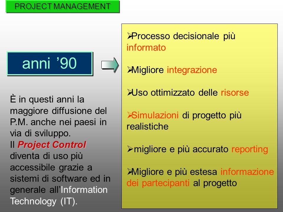 anni '90 Processo decisionale più informato Migliore integrazione