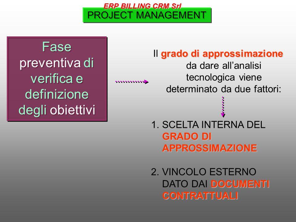 Fase preventiva di verifica e definizione degli obiettivi