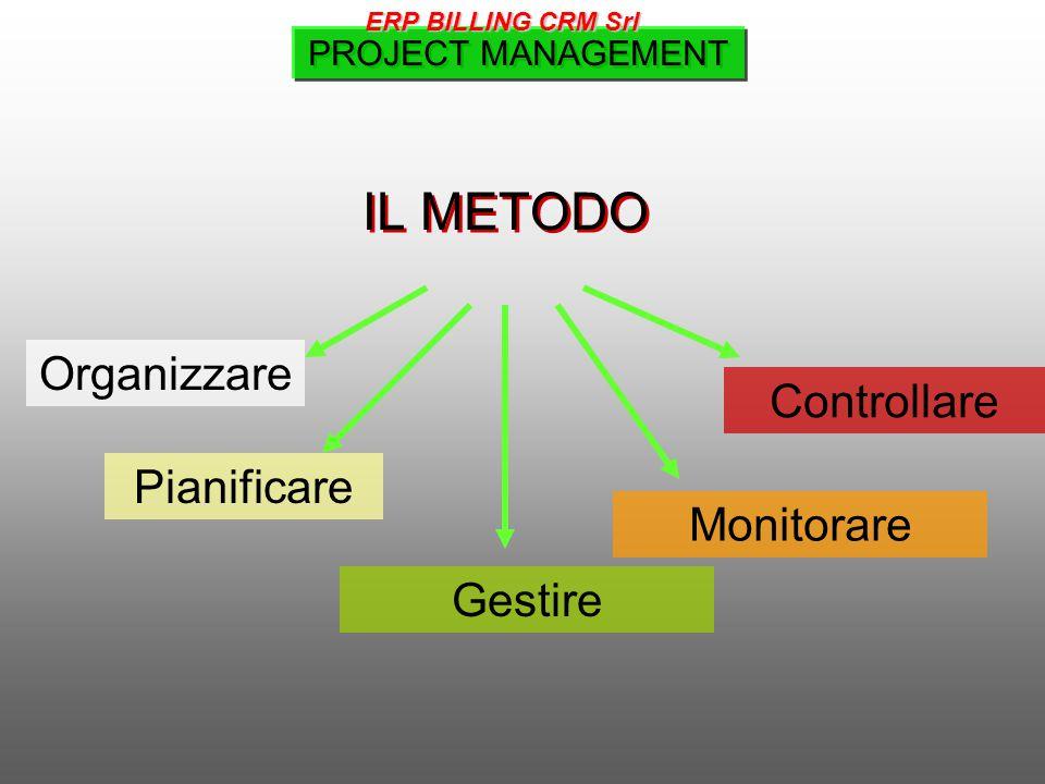 IL METODO Organizzare Controllare Pianificare Monitorare Gestire