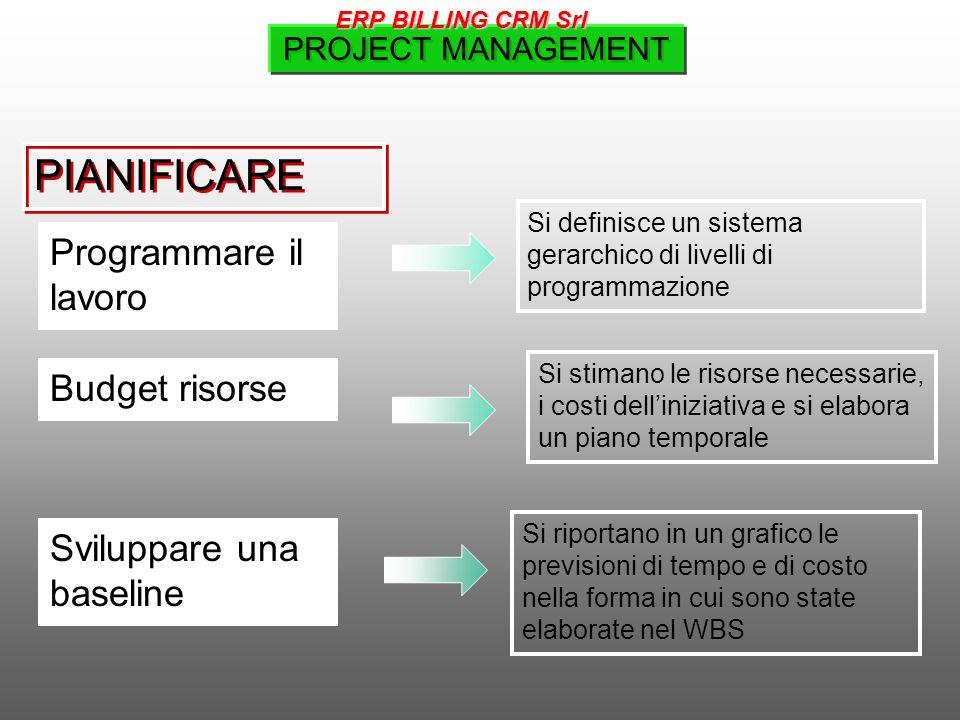 PIANIFICARE Programmare il lavoro Budget risorse