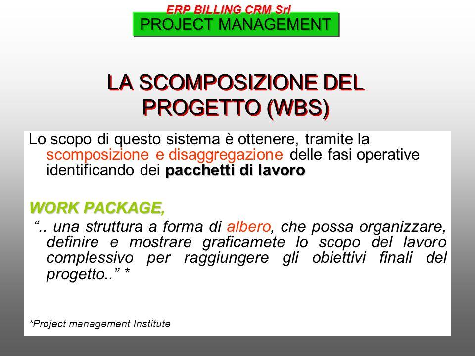 LA SCOMPOSIZIONE DEL PROGETTO (WBS)