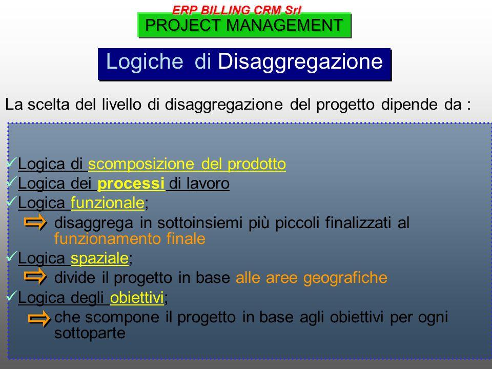 Logiche di Disaggregazione