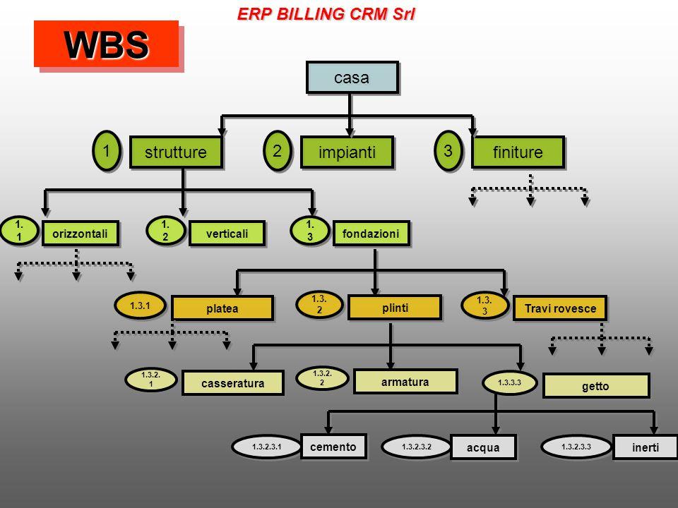 WBS ERP BILLING CRM Srl casa strutture finiture impianti 1 2 3