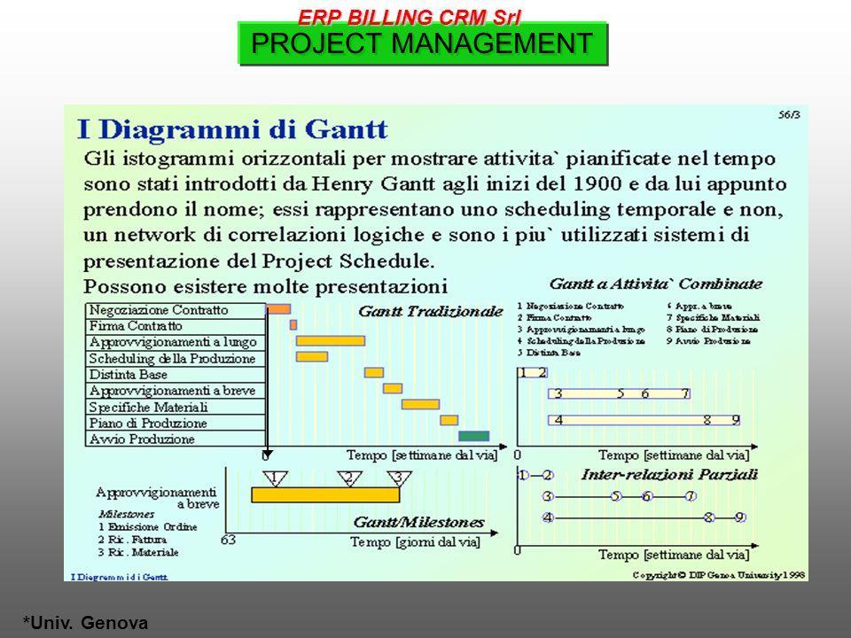 ERP BILLING CRM Srl PROJECT MANAGEMENT *Univ. Genova