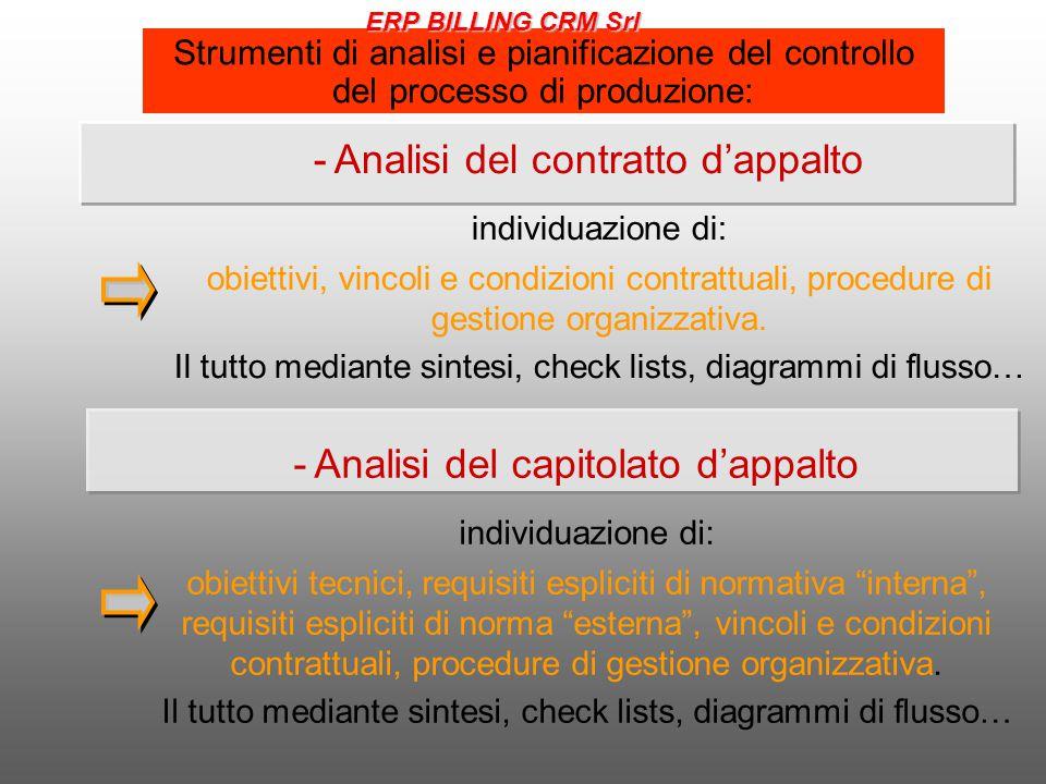 individuazione di: individuazione di: Analisi del contratto d'appalto