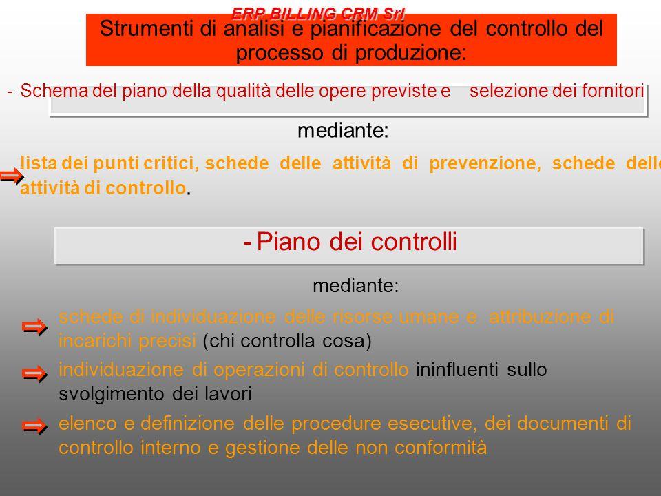 mediante: mediante: Piano dei controlli