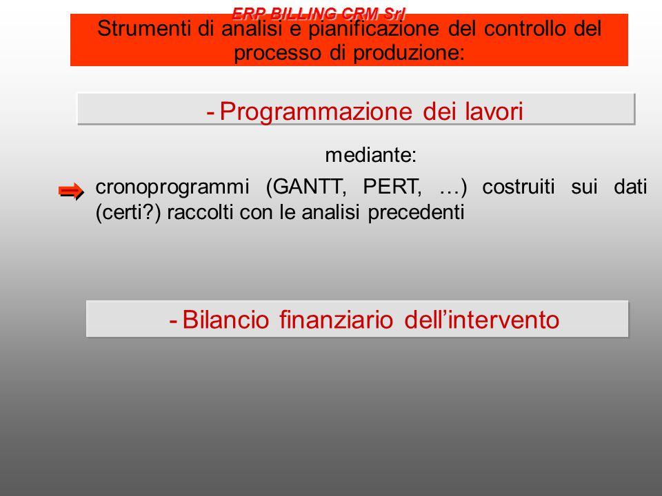 mediante: Programmazione dei lavori