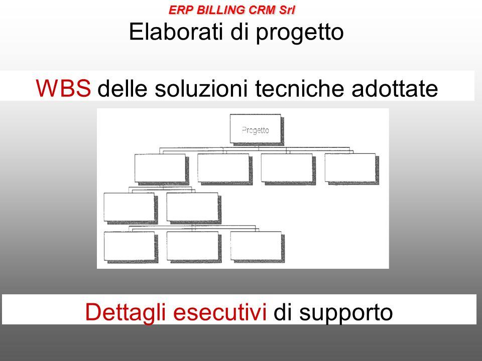 WBS delle soluzioni tecniche adottate
