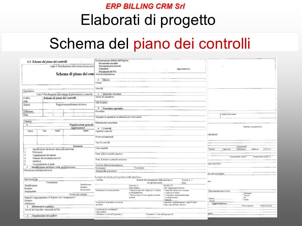 Schema del piano dei controlli