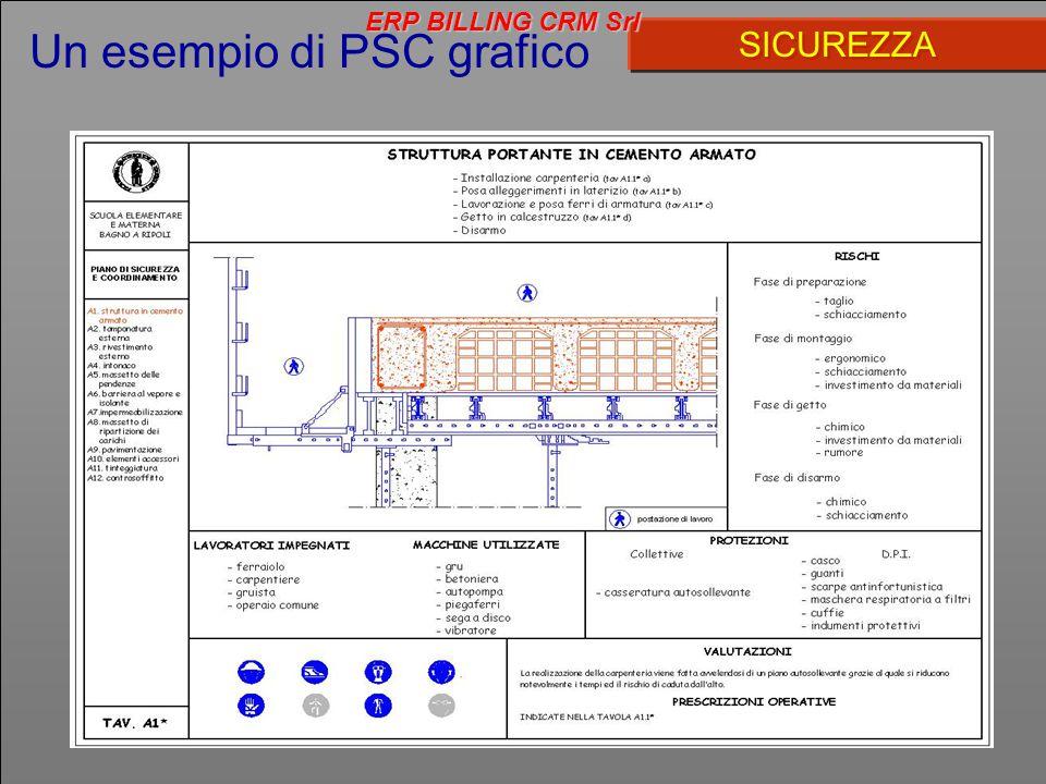 Un esempio di PSC grafico