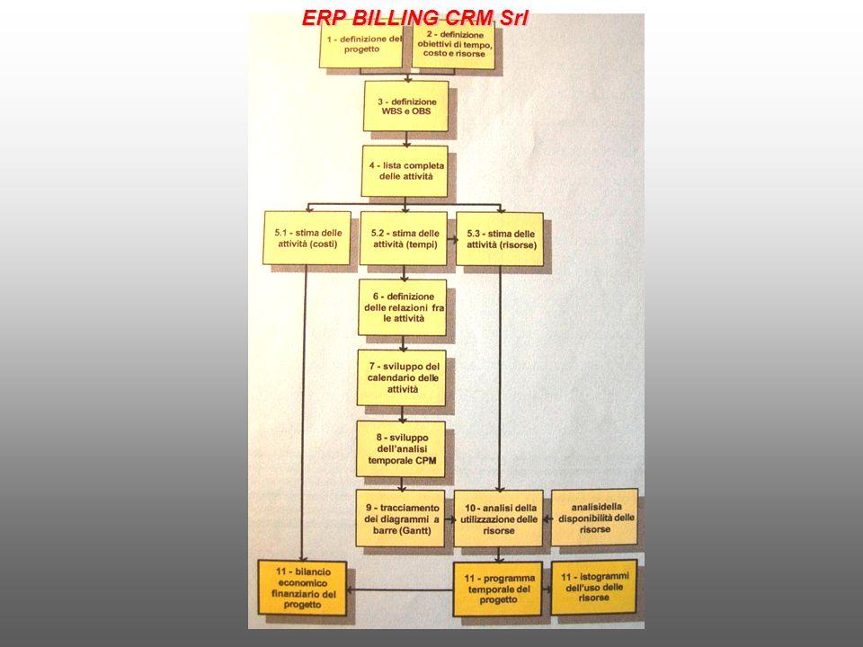 ERP BILLING CRM Srl