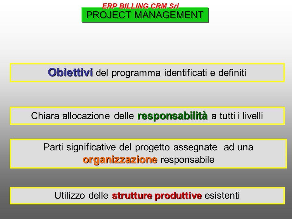 Obiettivi del programma identificati e definiti