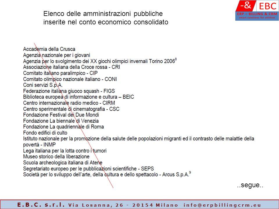 E.B.C. s.r.l. Via Losanna, 26 - 20154 Milano info@erpbillingcrm.eu