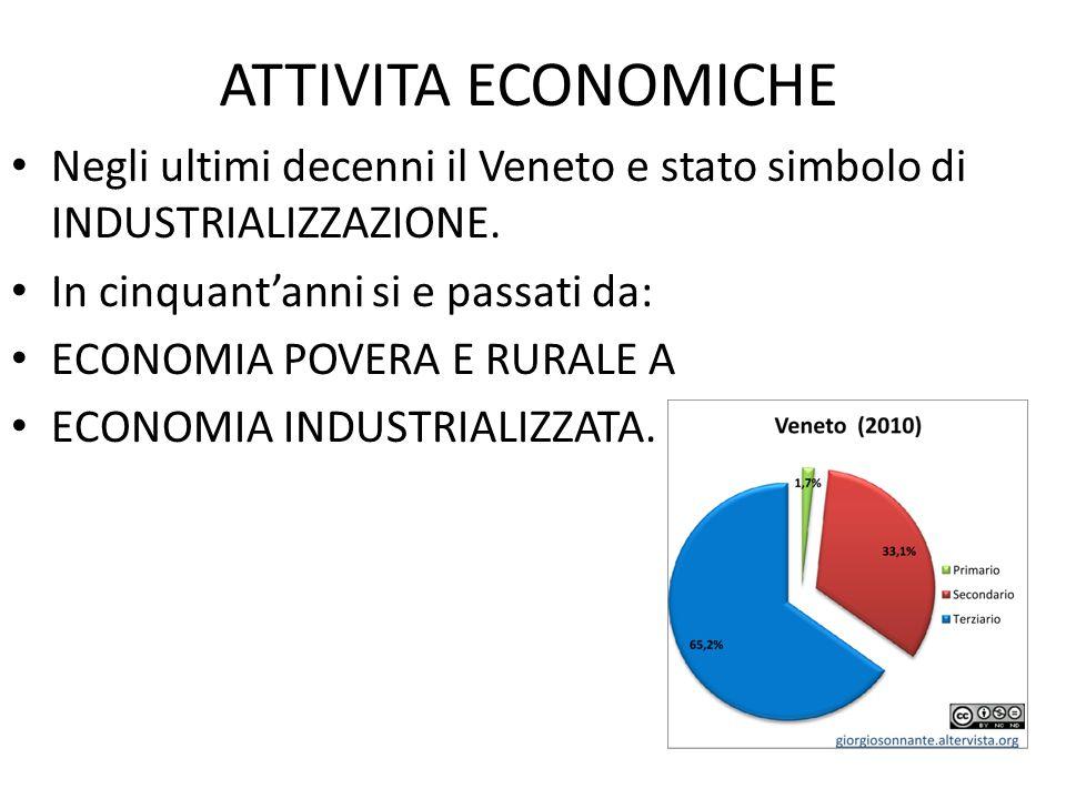 ATTIVITA ECONOMICHE Negli ultimi decenni il Veneto e stato simbolo di INDUSTRIALIZZAZIONE. In cinquant'anni si e passati da: